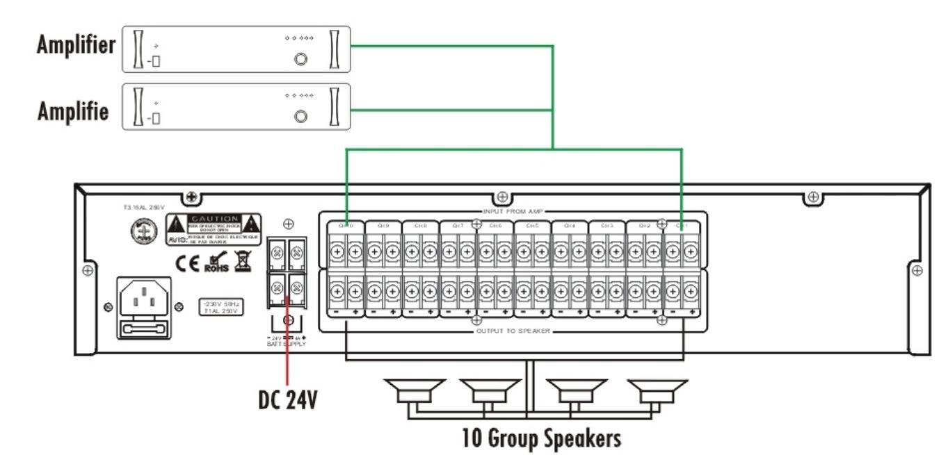 10 channel speaker monitor panel | Edwards Auckland
