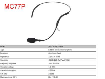 Headset Microphone for iTalk with 3.5mm Jack